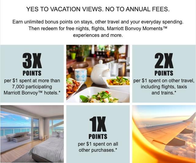 Marriott messaging example