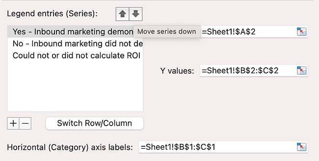 How to reorder data for a chart or graph in an excel spreadsheet