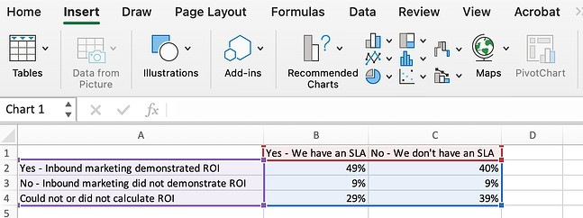 How to highlight your data and insert your desired graph into the spreadsheet