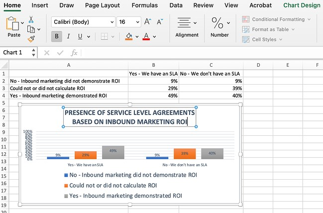How to title a graph or chart in an excel spreadsheet