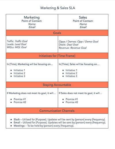 Service-Level Agreement Example: HubSpot's Marketing & Sales SLA Template