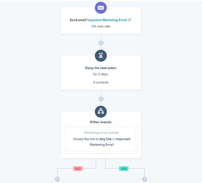 sop software: hubspot