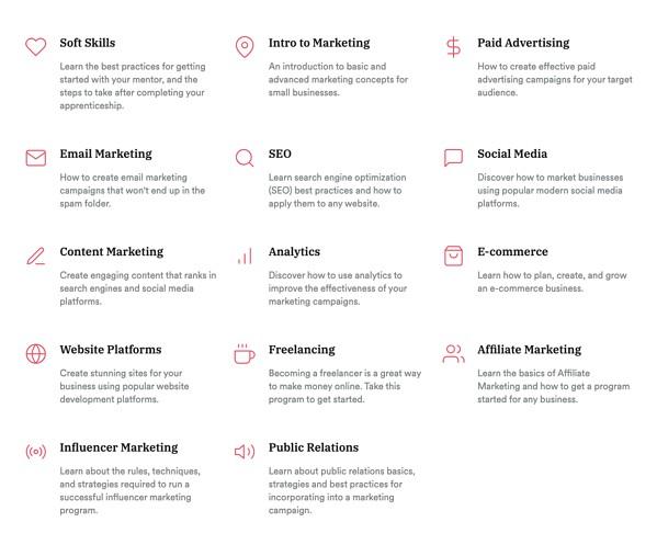 Acadium Digital Marketing Course for social media marketing