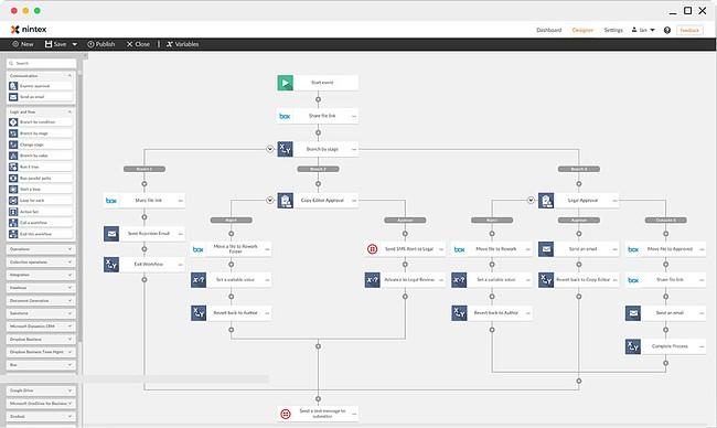 Workflow automation software: Nintex