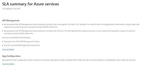 Service-Level Agreement Examples: Microsoft Azure SLA for Cloud Services