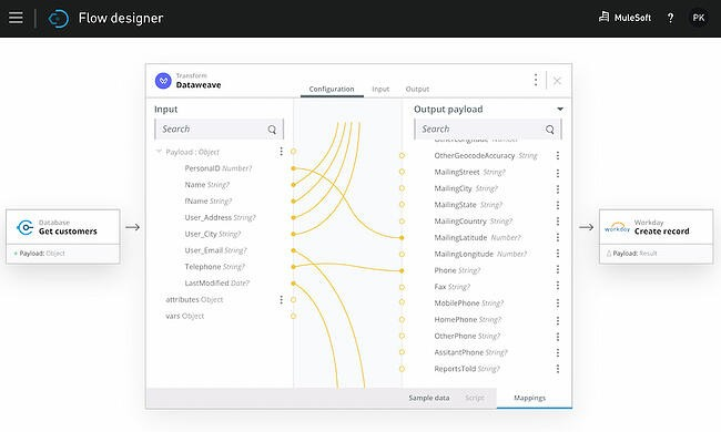 Cloud integration platform: MuleSoft
