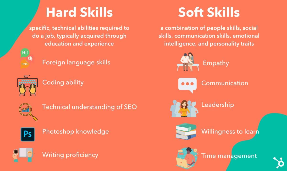 hard skills versus soft skills