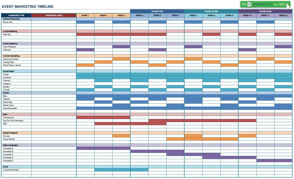gantt chart example: event marketing