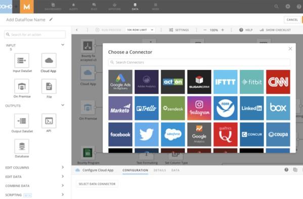 domo marketing collaboration software