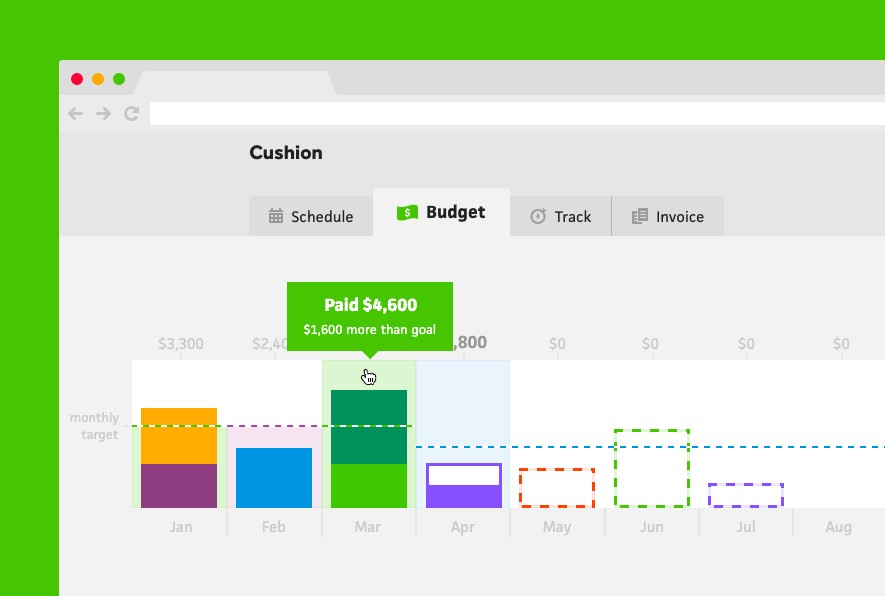 Cushion app for freelancers to track earnings forecast